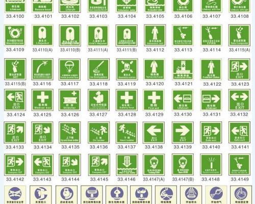 标志IMO荧光安全标志