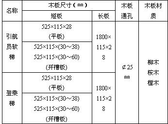 江苏海瑞达安防科技有限公司 2